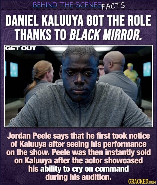 BEHIND-THE-SCENESP FACTS DANIEL KALUUYA GOT THE ROLE THANKS TO BLACK MIRROR. GET OUT Jordan Peele says that he first took notice of Kaluuya after seeing his performance on the show. Peele was then instantly sold on Kaluuya after the actor showcased his ability to cry on command during his audition.