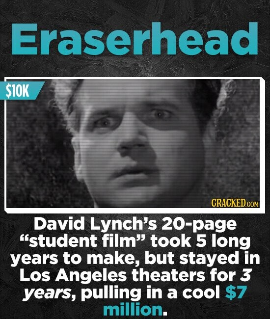 Eraserhead $10K CRACKEDc David Lynch's 20-page student film took 5 long years to make, but stayed in Los Angeles theaters for 3 years, pulling in a cool $7 million.