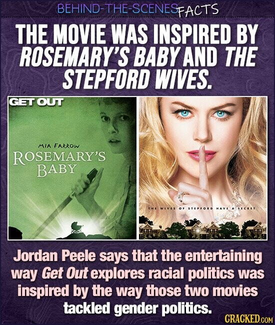 BEHIND-THE-SCENESP PFACTS THE MOVIE WAS INSPIRED BY ROSEMARY'S BABY AND THE STEPFORD WIVES. GET OUT MIA FARROW ROSEMARY'S BABY THE WIVES OP STEPPORO Jordan Peele says that the entertaining way Get Out explores racial politics was inspired by the way those two movies tackled gender politics. CRACKED.COM