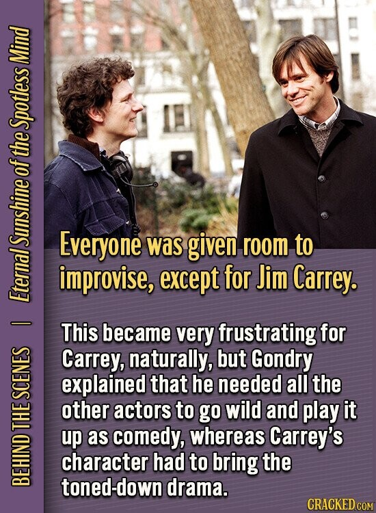 Mind Spotless of the Everyone was given room to Sunshine improvise, except for Jim Carrey. Etery - This became very frustrating for Carrey, naturally, but Gondry explained that he needed all the SCE other actors to go wild and play it THE up as comedy, whereas Carrey's character had to bring