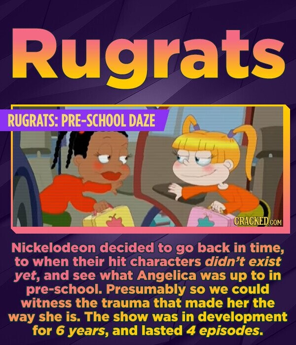 Rugrats RUGRATS: PRE-SCHOOL DAZE Nickelodeon decided to go back in time, to when their hit characters didn't exist yet, and see what Angelica was up t