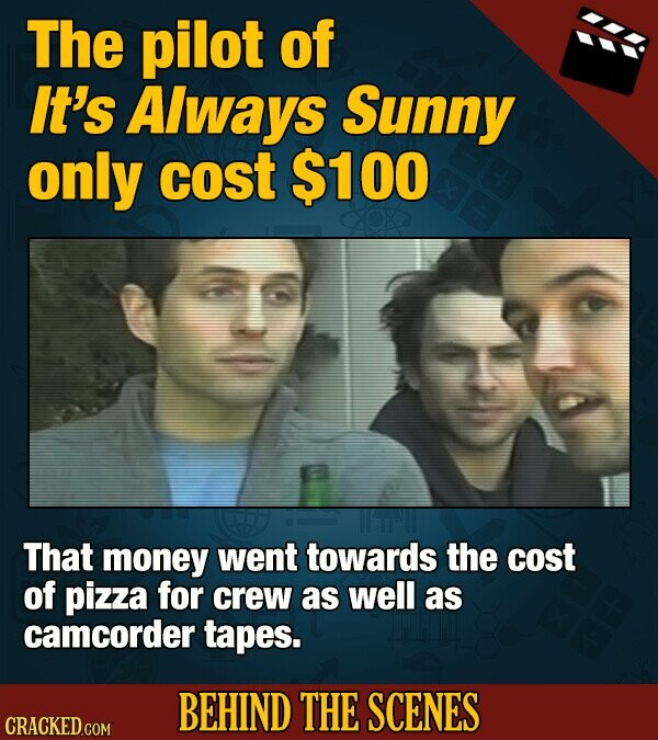 The pilot of It's Always Sunny only cost $100 That money went towards the cost of pizza for crew as well as camcorder tapes. BEHIND THE SCENES CRACKED GOM