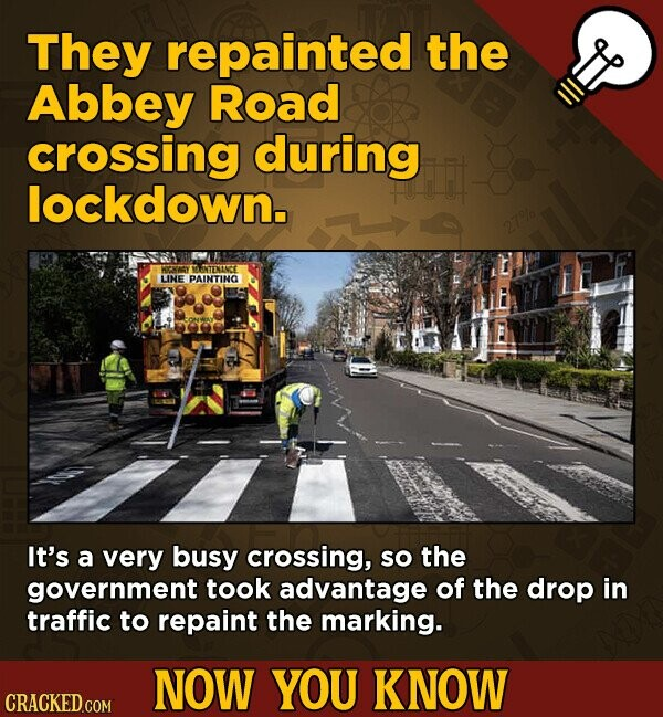 They repainted the Abbey Road crossing during lockdown. 27% TENIG LINE PAINTING It's a very busy crossing, so the government took advantage of the drop in traffic to repaint the marking. NOW YOU KNOW