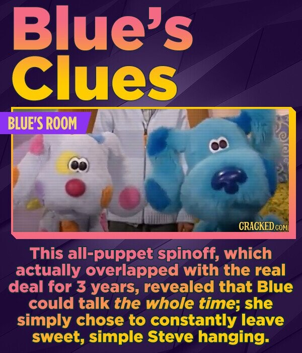 Blue's Clues BLUE'S ROOM CRACKED COM This I-puppet spinoff, which actually overlapped with the real deal for 3 years, revealed that Blue could talk th