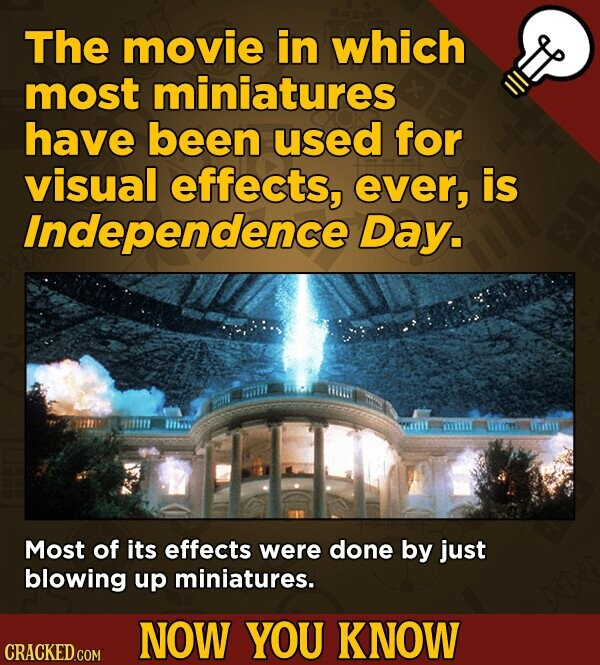 The movie in which most miniatures have been used for visual effects, ever, is Independence Day. lita mthL anres nit Most of its effects were done by just blowing up miniatures. NOW YOU KNOW CRACKED COM