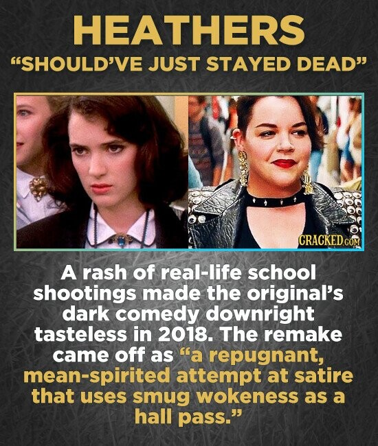HEATHERS 'SHOULD'VE JUST STAYED DEAD CRACKEDC A rash of real-life school shootings made the original's dark comedy downright tasteless in 2018. The remake came off as a repugnant, mean-spirited attempt at satire that uses smug wokeness as a hall pass.