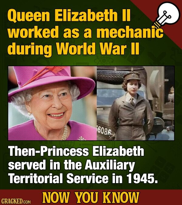Queen Elizabeth II worked as a mechanic during World War II 608R Then-Princess Elizabeth served in the Auxiliary Territorial Service in 1945. NOW YOU KNOW CRACKED COM