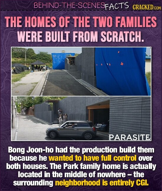BEHIND-THE-SCENESP FACTS CRACKEDcO THE HOMES OF THE TWO FAMILIES WERE BUILT FROM SCRATCH. PARASITE Bong Joon-ho had the production build them because he wanted to have full control over both houses. The Park family home is actually located in the middle of nowhere - the surrounding neighborhood is entirely CGL.