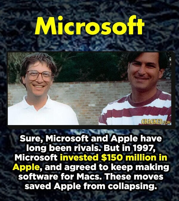 Microsoft Sure, Microsoft and Apple have long been rivals. But in 1997, Microsoft invested $150 million in Apple, and agreed to keep making software for Macs. These moves saved Apple from collapsing.