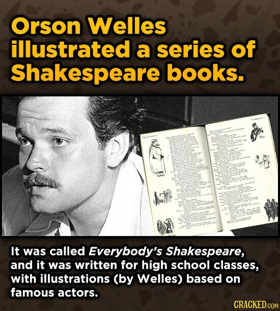 Orson Welles illustrated a series of Shakespeare books. It was called Everybody's Shakespeare, and it was written for high school classes, with illustrations (by Welles) based on famous actors.