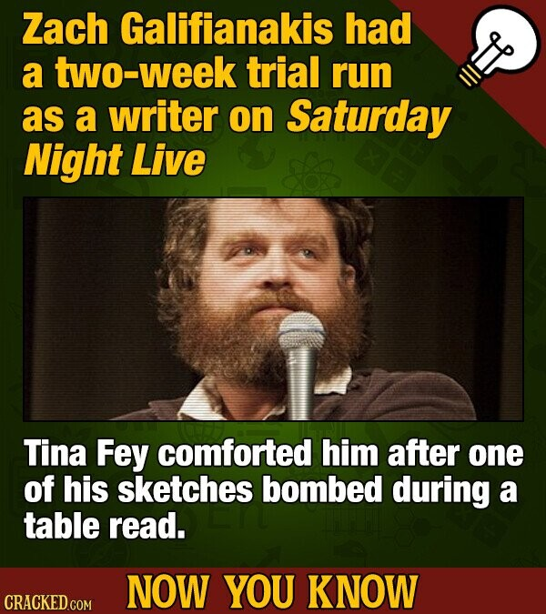 Zach Galifianakis had a vo-week trial run as a writer on Saturday Night Live Tina Fey comforted him after one of his sketches bombed during a table read. NOW YOU KNOW CRACKED COM