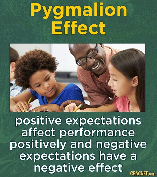 Pygmalion Effect positive expectations affect performance positively and negative expectations have a negative effect