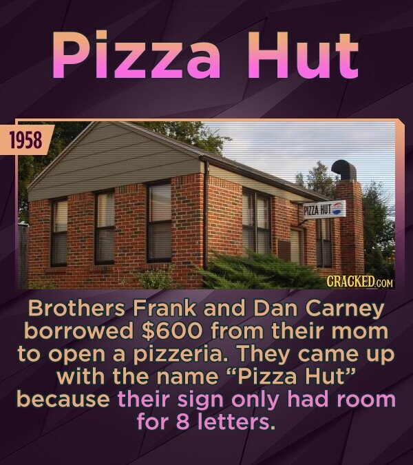 Pizza Hut 1958 Brothers Frank and Dan Carney borrowed $600 from their mom to open a pizzeria. They came up with the name Pizza Hut because their sign only had room for 8 letters.