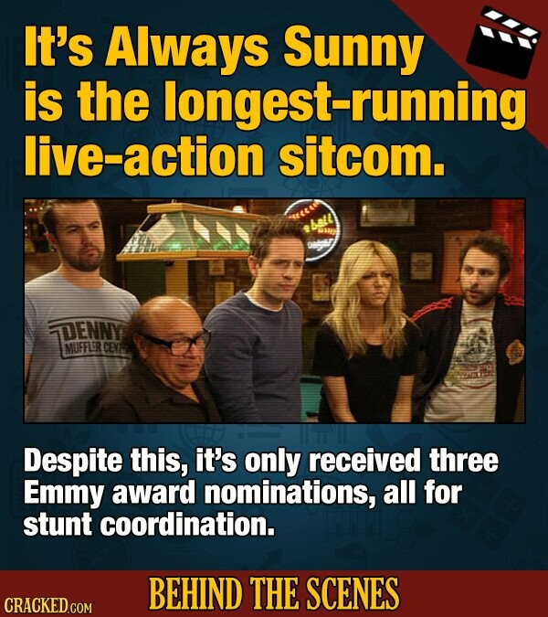 It's Always Sunny is the longest-running live-action sitcom. TDENNY MUFFLER CENE Despite this, it's only received three Emmy award nominations, all for stunt coordination. BEHIND THE SCENES CRACKED COM