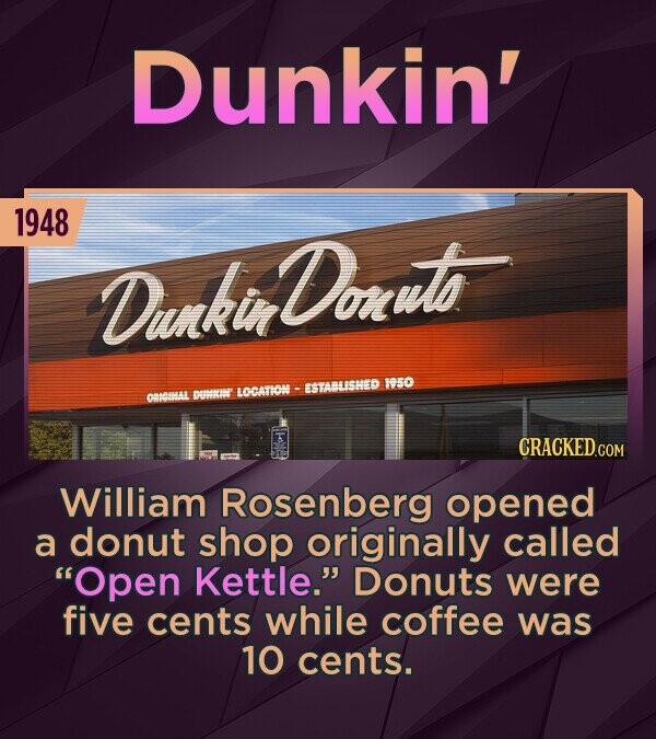 Dunkin' 1948 Dankur orut 1950 ESTABLISHED OMICIAL AMKI' LOCATION CRACKED.COM William Rosenberg opened a donut shop originally called Open Kettle. Donuts were five cents while coffee was 10 cents.