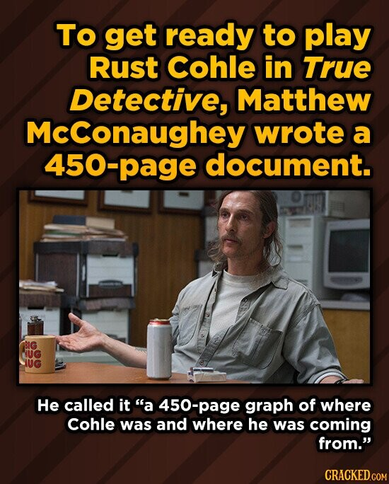 TO get ready to play Rust cohle in True Detective, Matthew Mcconaughey wrote a 450 -page document. BIG NUG UG He called it a 450-page graph of where Cohle was and where he was coming from. CRACKED.COM