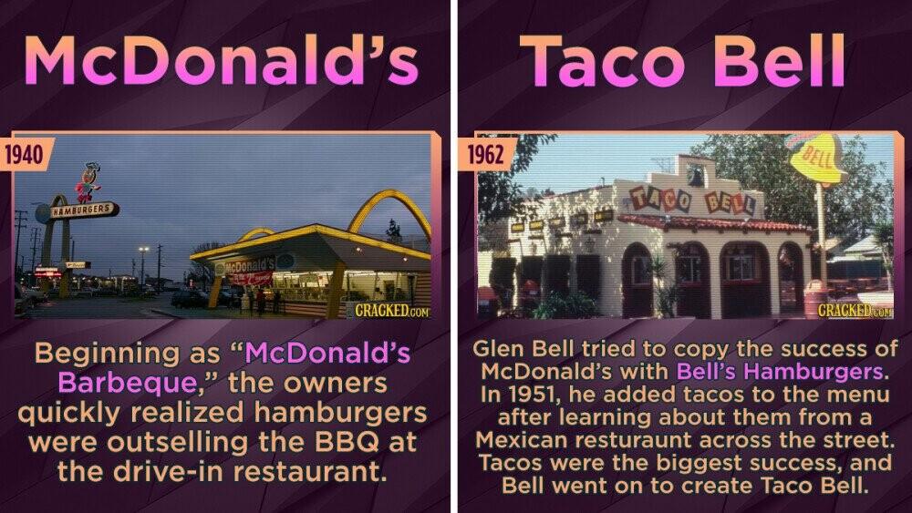 Origin Stories Of 14 Fast-Food Restaurants