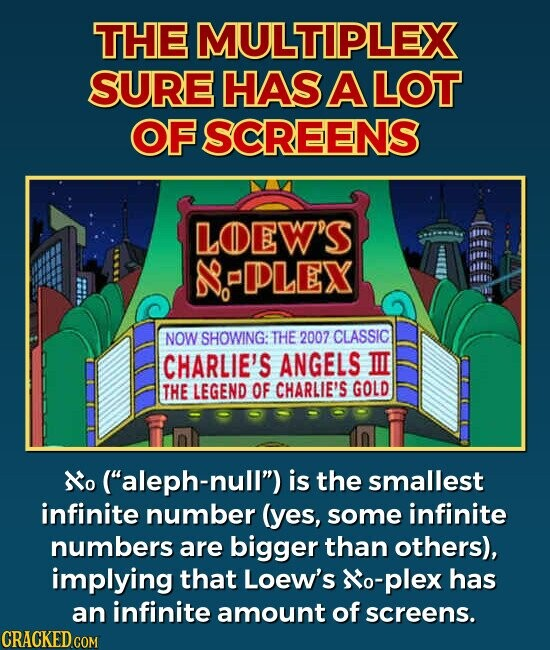 THE MULTIPLEX SURE HAS A LOT OF SCREENS LOEW'S ILEX NOW SHOWING: THE 2007 CLASSIC CHARLIE'S ANGELS IT THE LEGEND OF CHARLIE'S GOLD  ('aleph-null) is the smallest infinite number (yes, some infinite numbers are bigger than others), implying that Loew's Aleph-null-plex has an infinite amount of screens.