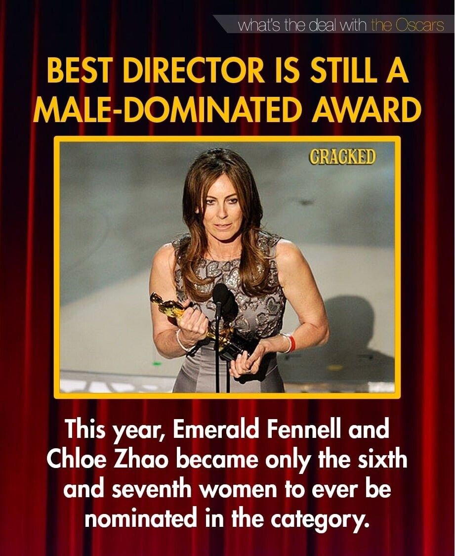 what's the deal with the Oscars BEST DIRECTOR IS STILL A MALE-DOMINATED AWARD GRAGKED This year, Emerald Fennell and Chloe Zhao became only the sixth and seventh women to ever be nominated in the category.