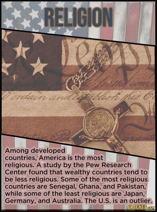 RELIGION a az anca a1 Among developed countries, America is the most religious. A study by the Pew Research Center found that wealthy countries tend t