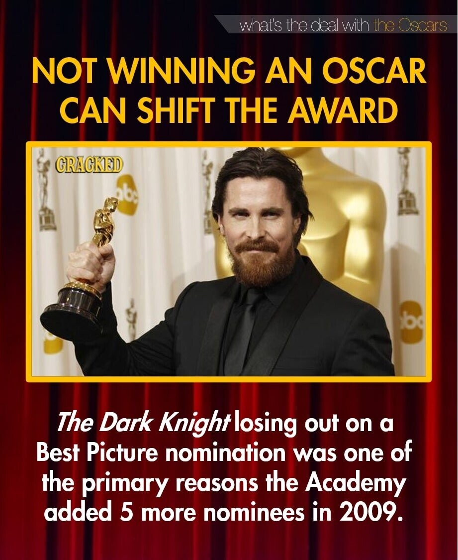 what's the deal with the Oscars NOT WINNING AN OSCAR CAN SHIFT THE AWARD GRAGKED bd The Dark Knight losing out on a Best Picture nomination of was one the primary reasons the Academy added 5 more nominees in 2009.