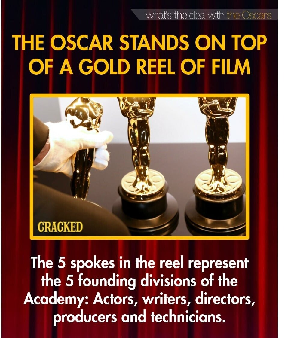 what's the deal with the Oscars THE OSCAR STANDS ON TOP OF A GOLD REEL OF FILM CRACKED The 5 spokes in the reel represent the 5 founding divisions of the Academy: Actors, writers, directors, producers and technicians.