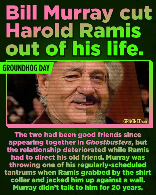 Bill Murray cut Harold Ramis out of his life. GROUNDHOG DAY The two had been good friends since appearing together in Ghostbusters, but the relationship deteriorated while Ramis had to direct his old friend. Murray was throwing one of his sregularly-scheduled tantrums when Ramis grabbed by the shirt collar