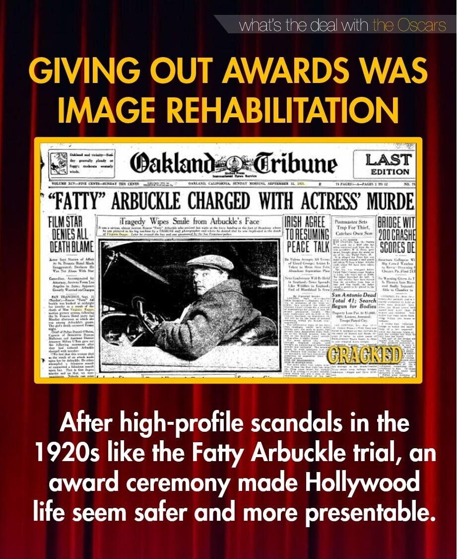 what's the deal with the Oscars GIVING OUT AWARDS WAS IMAGE REHABILITATION akland Cribune LAST EDITION SEESES FATTY ARBUCKLE CHARGED WITH ACTRESS' MURDE FILM STAR iTragedy Wipes Smile from Arbuckle's Face IRISH AGREE Pontuauste BRIOGE WIT DENIES ALL TO THiet. ORESUMING 200 CRASHE DEATHBLAME PEACE TALK SCORES DE San Dead