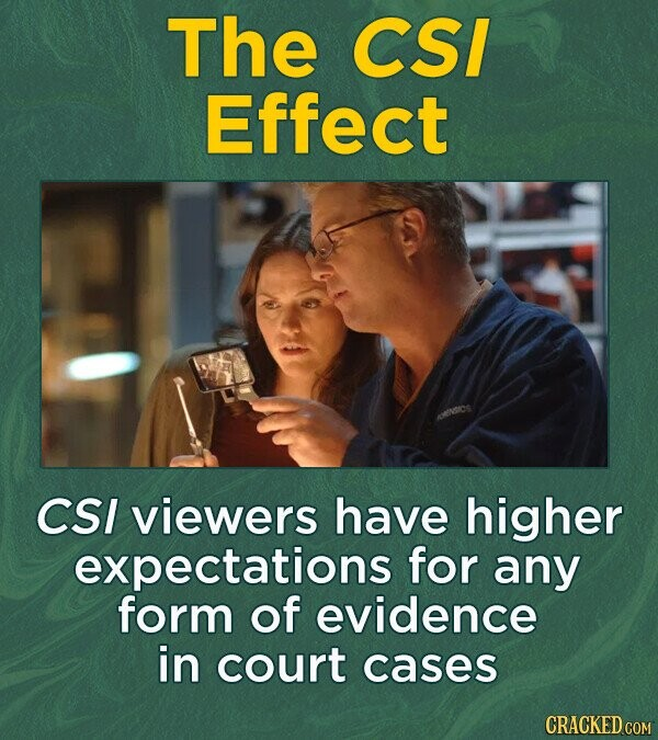 The CSI Effect CSI viewers have higher expectations for any form of evidence in court cases