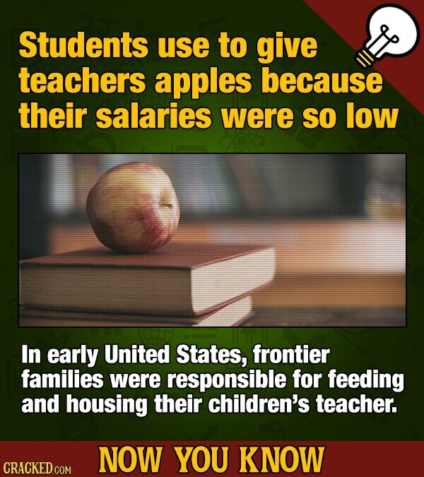 Students use to give teachers apples because their salaries were SO low In early United States, frontier families were responsible for feeding and housing their children's teacher. NOW YOU KNOW CRACKED COM