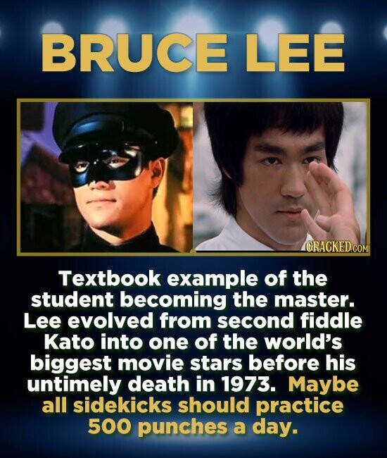 BRUCE LEE Textbook example of the student becoming the master. Lee evolved from second fiddle Kato into one of the world's biggest movie stars before his untimely death in 1973. Maybe all sidekicks should practice 500 punches a day.