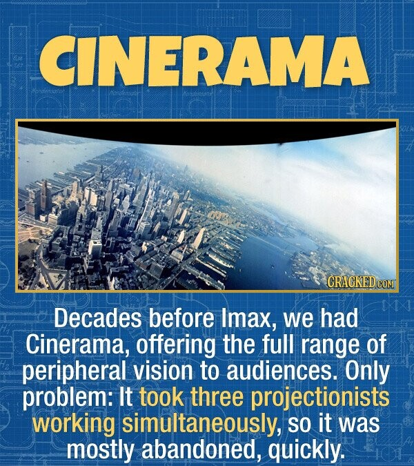 CINERAMA Hendensator Decades before Imax, we had Cinerama, offering the full range of peripheral vision to audiences. Only problem: It took three proj