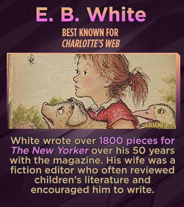 E. B. White BEST KNOWN FOR CHARLOTTE'S WEB White wrote over 1800 pieces for The New Yorker over his 50 years with the magazine. His wife was a fiction editor who often reviewed children's literature and encouraged him to write.
