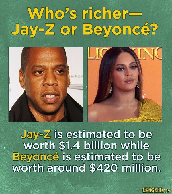 Who's richer- Jay-Z or Beyonce? INO Jay-Z is estimated to be worth $1.4 billion while Beyonce is estimated to be worth around $420 million.