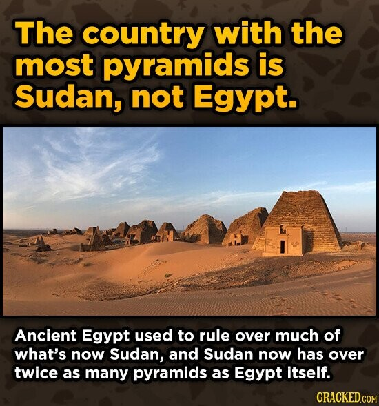 The country with the most pyramids is Sudan, not Egypt. Ancient Egypt used to rule over much of what's now Sudan, and Sudan now has over twice as many pyramids as Egypt itself.