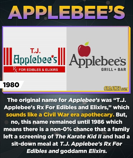APPLEBEE'S T.J. Epplebee's Applebee's RX FOR EDIBLES & ELIXIRS GRILL + BAR 1980 CRACKEDCO The original name for Applebee's was T.J. Applebee's Rx For Edibles and Elixirs, which sounds like a Civil War era apothecary. But, no, this name remained until 1986 which means there is a non-0% chance that