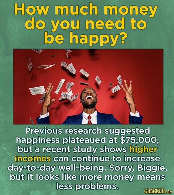 How much money do you need to be happy? GEB Previous research suggested happiness plateaued at $75,000, but a recent study shows higher incomes can continue to increase day-to-day well-being. Sorry, Biggie, but it looks like more money means less problems.