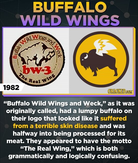 BUFFALO WILD WINGS WIWIG Wings and W eck Buffalb bw3 The Real wins 1982 CRACKEDOOM Buffalo Wild Wings and Weck, as it was originally called, had a lumpy buffalo on their logo that looked like it suffered from a terrible skin disease and was halfway into being processed for its
