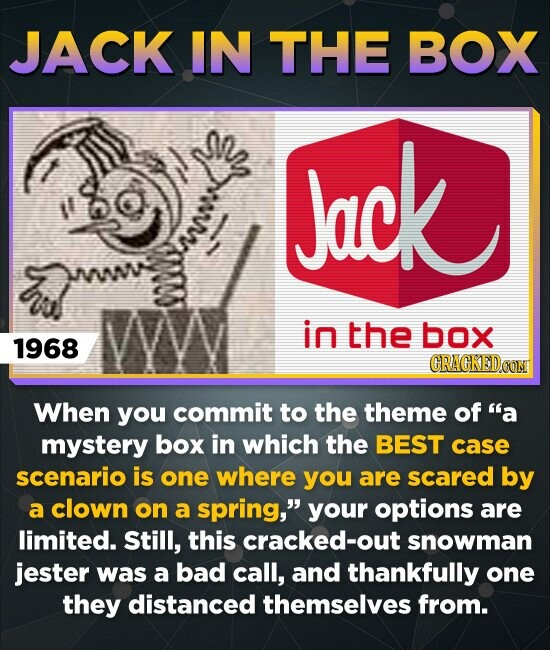 JACK IN THE BOX Jack WYW in the box 1968 CRACKEDoO When you commit to the theme of a mystery box in which the BEST case scenario is one where you are scared by a clown on a spring, your options are limited. Still, this cracked-out snowman jester was a