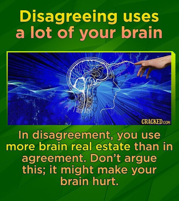 Disagreeing uses a lot of your brain In disagreement, you use more brain real estate than in agreement. Don't argue this; it might make your brain hurt.