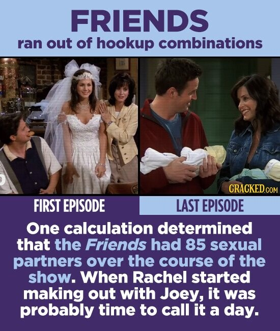 FRIENDS ran out of hookup combinations CRACKED.COM FIRST EPISODE LAST EPISODE One calculation determined that the Friends had 85 sexual partners over the course of the show. When Rachel started making out with Joey, it was probably time to call it a day.
