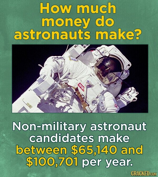 How much money do astronauts make? Non-military astronaut candidates make between $65,14 and $100,701 per year.