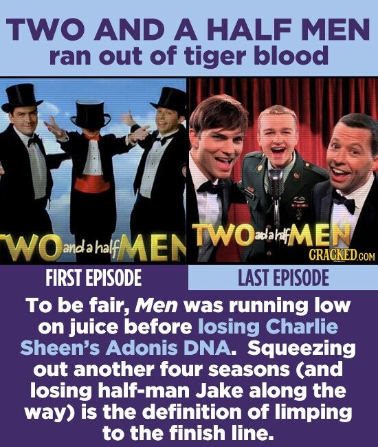 TWO AND A HALF MEN ran out of tiger blood MEN TWO adatef MEN WO and a half CRACKED.COM FIRST EPISODE LAST EPISODE To be fair, Men was running low on juice before losing Charlie Sheen's Adonis DNA. Squeezing out another four seasons (and losing half-man Jake along the way)