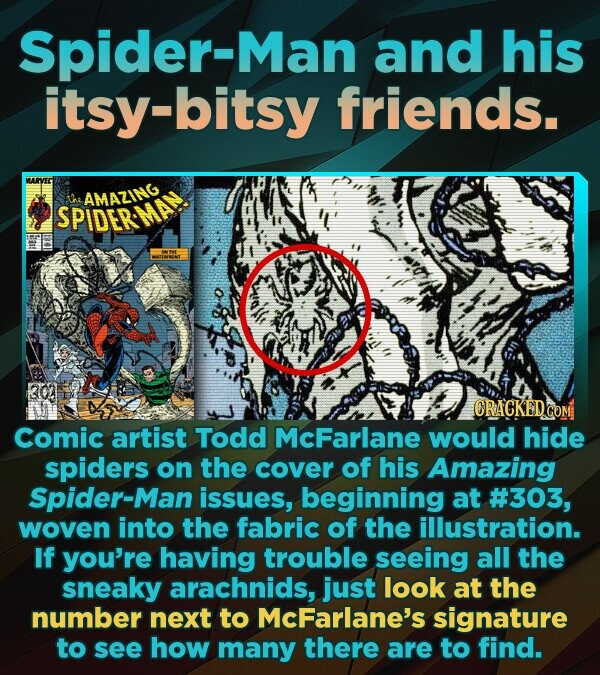Spider-Man and his itsy-bitsy friends. MARVEC AMAZING SPIDERMAY ORACKEDCGE Comic artist Todd McFarlane would hide spiders on the cover of his Amazing Spider-Man issues, beginning at #303, woven into the fabric of the illustration. If you're having trouble seeing all the sneaky arachnids, just look at the number next to
