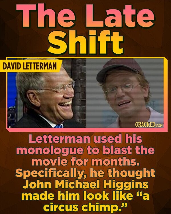 The Late Shift DAVID LETTERMAN CRACKED COM Letterman used his monologue to blast the movie for months. Specifically, he thought John Michael Higgins made him look like a circus chimp.