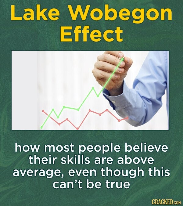 Lake Wobegon Effect how most people believe their skills are above average, even though this can't be true