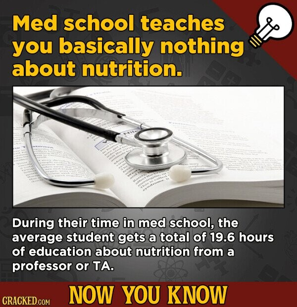 Med school teaches you basically nothing about nutrition. During their time in med school, the average student gets a total of 19.6 hours of education