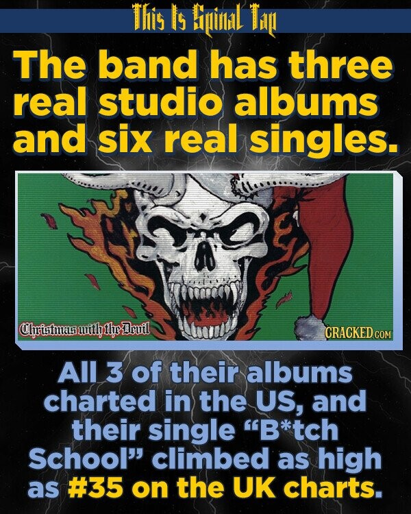 This Is Bipinlidl Ti The band has three real studio albums and six real singles. A Chistmasmiththdeuil CRACKED COM AIL 3 of their albums charted in the US, and their single B ktch School climbed as high as #35 on the UK charts.