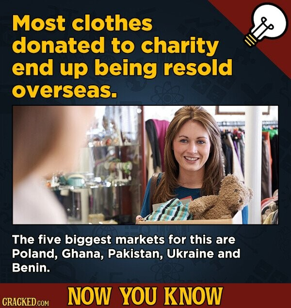 Most clothes donated to charity end up being resold overseas. The five biggest markets for this are Poland, Ghana, Pakistan, Ukraine and Benin. NOW YO
