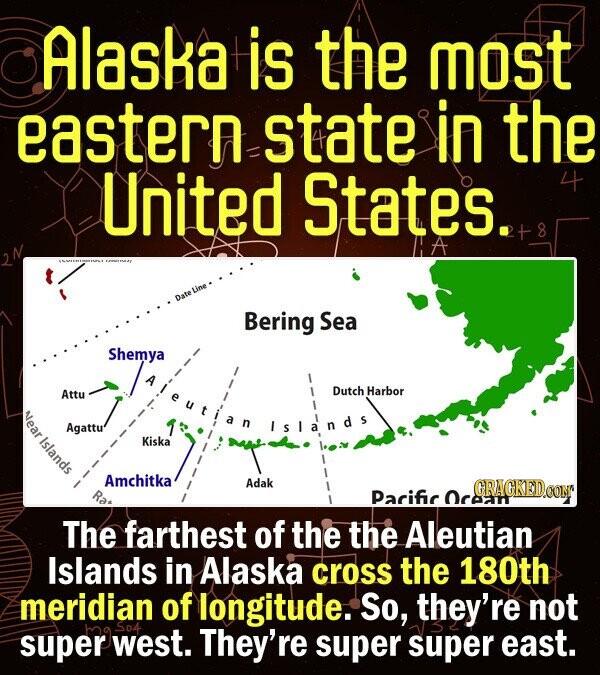 Alaska is the most eastern state in the United States. 4 +8 Bering Sea Shemya Attu Dutch Harbor Near Islands Agattu' Islands Kiska Amchitka Adak CRACKEDo Parific Ocenn The farthest of the the Aleutian Islands in Alaska cross the 180th meridian of longitude. So, they're not ma super west. They're super